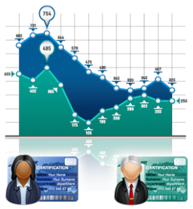 membership managing system