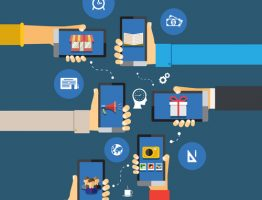 The mobile revolution as an impetus for businesses and companies